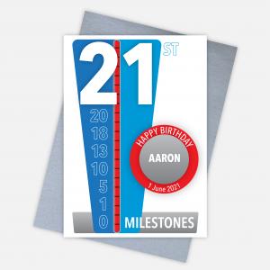bth450 Aaron's 21st birthday card